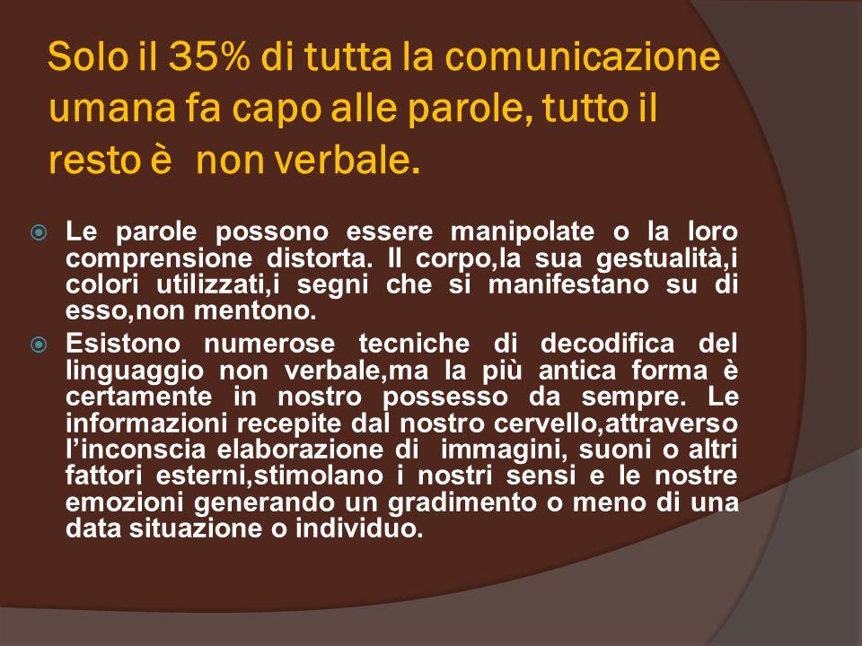 Solo il 35% di tutta la comunicazione umana fa capo alle parole, tutto il resto è non verbale.