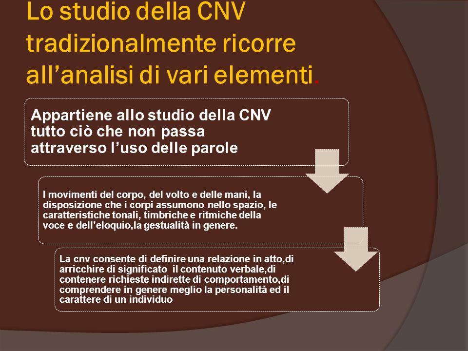 Lo studio della CNV tradizionalmente ricorre all'analisi di vari elementi.