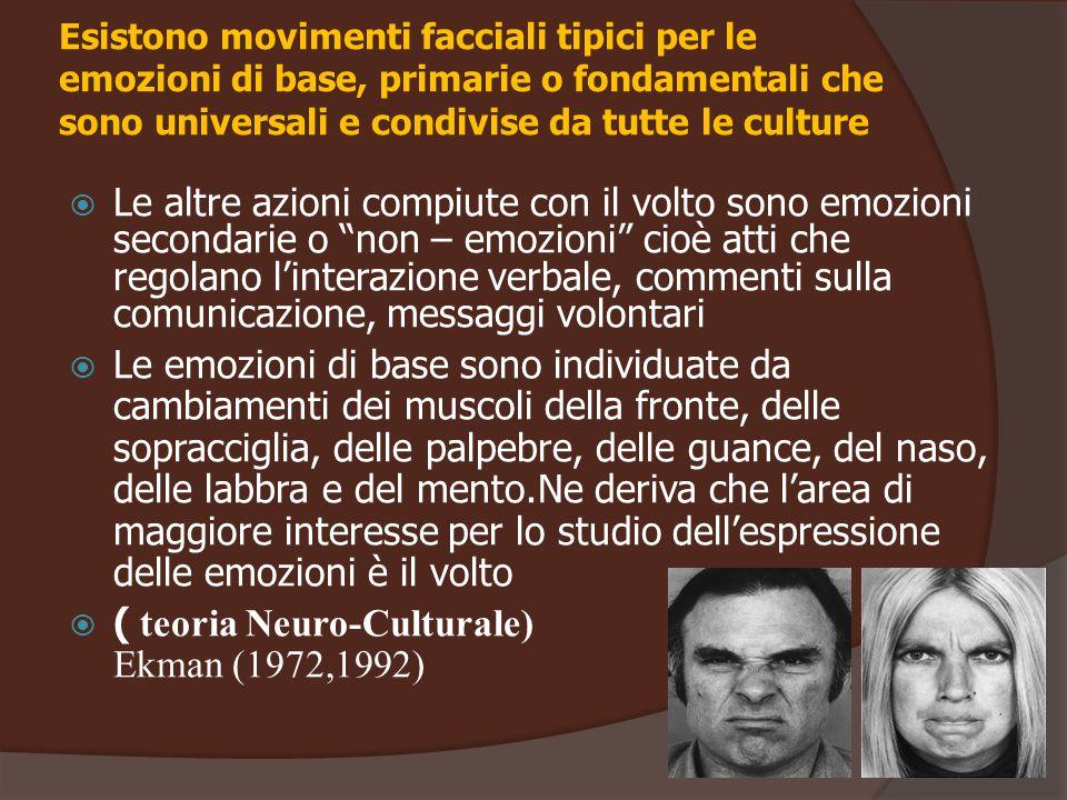 ( teoria Neuro-Culturale) Ekman (1972,1992)