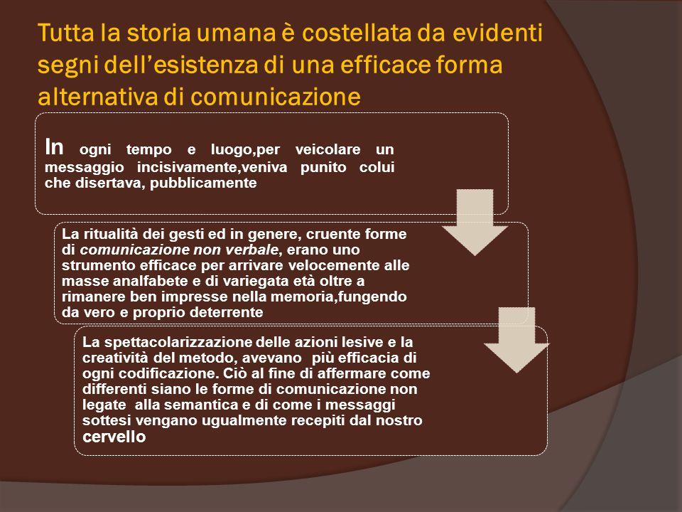 Tutta la storia umana è costellata da evidenti segni dell'esistenza di una efficace forma alternativa di comunicazione