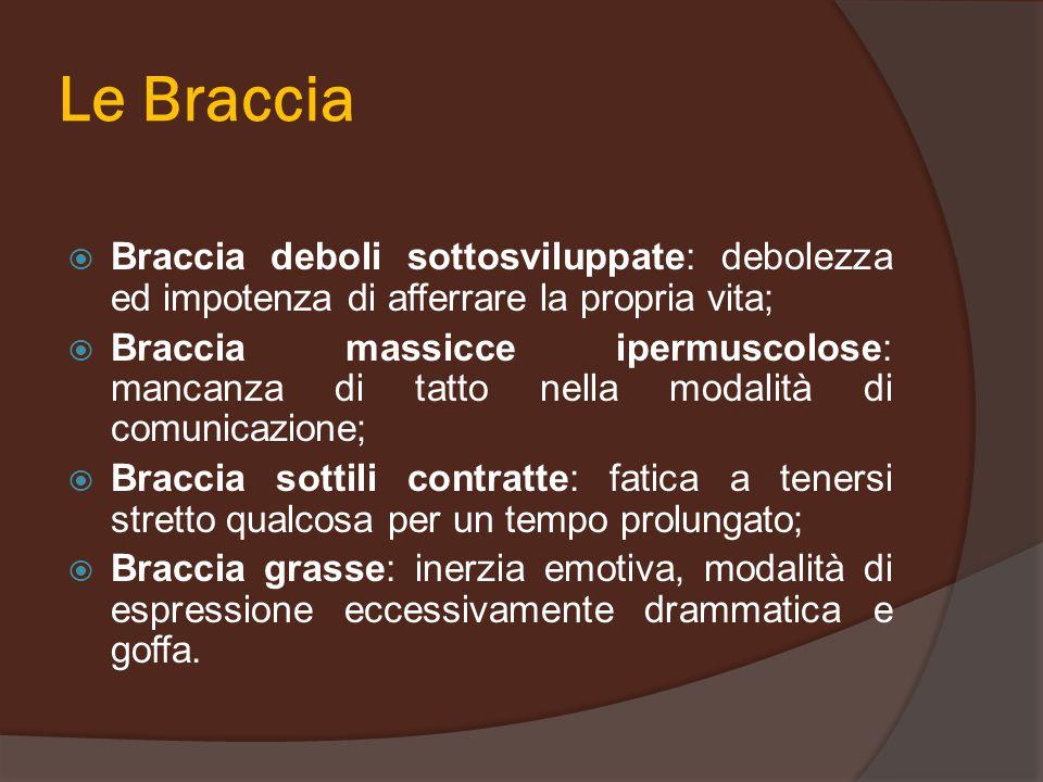 Le Braccia Braccia deboli sottosviluppate: debolezza ed impotenza di afferrare la propria vita;