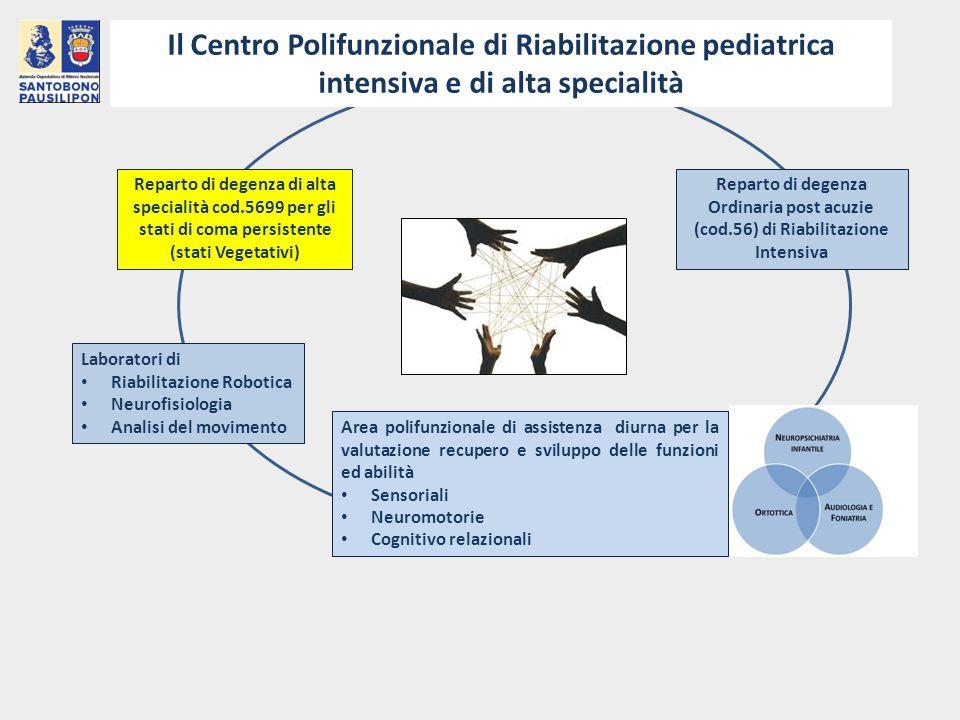 Il Centro Polifunzionale di Riabilitazione pediatrica intensiva e di alta specialità