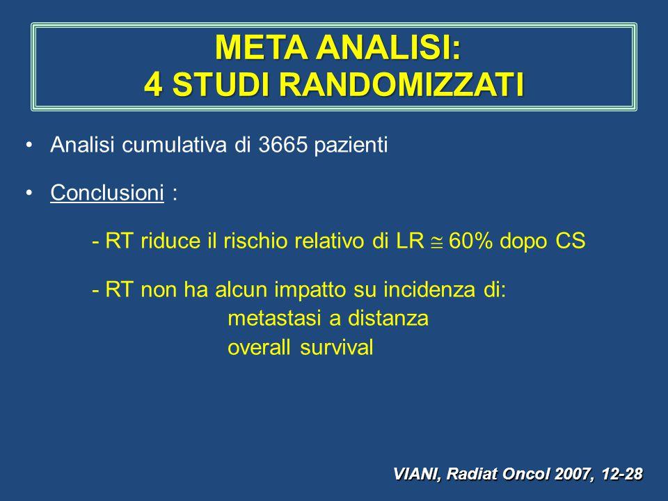 4 STUDI RANDOMIZZATI META ANALISI: Analisi cumulativa di 3665 pazienti