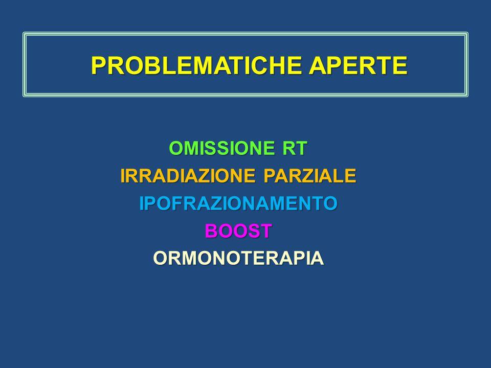 PROBLEMATICHE APERTE OMISSIONE RT IRRADIAZIONE PARZIALE IPOFRAZIONAMENTO BOOST ORMONOTERAPIA