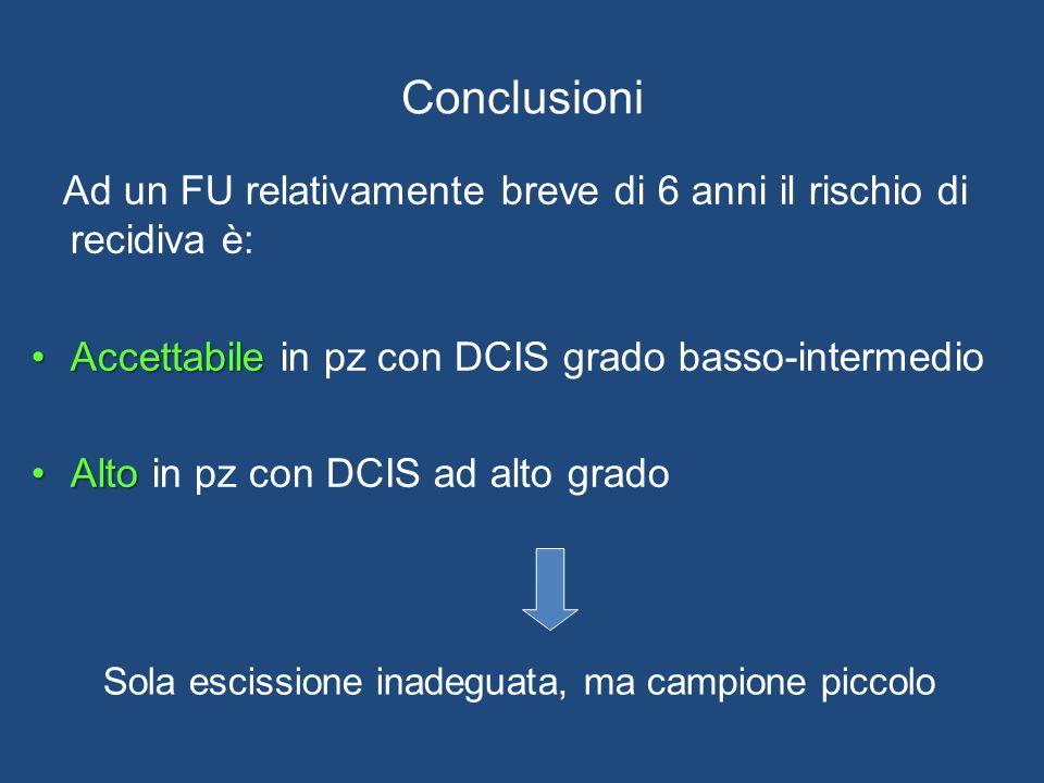 Conclusioni Ad un FU relativamente breve di 6 anni il rischio di recidiva è: Accettabile in pz con DCIS grado basso-intermedio.