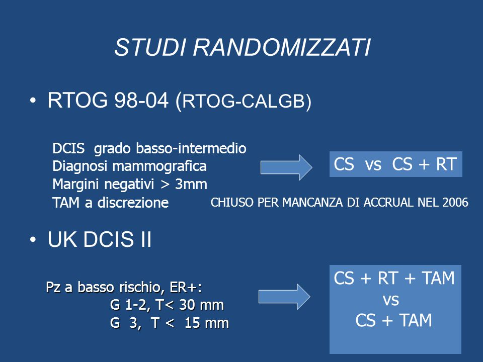 STUDI RANDOMIZZATI RTOG 98-04 (RTOG-CALGB) UK DCIS II CS vs CS + RT