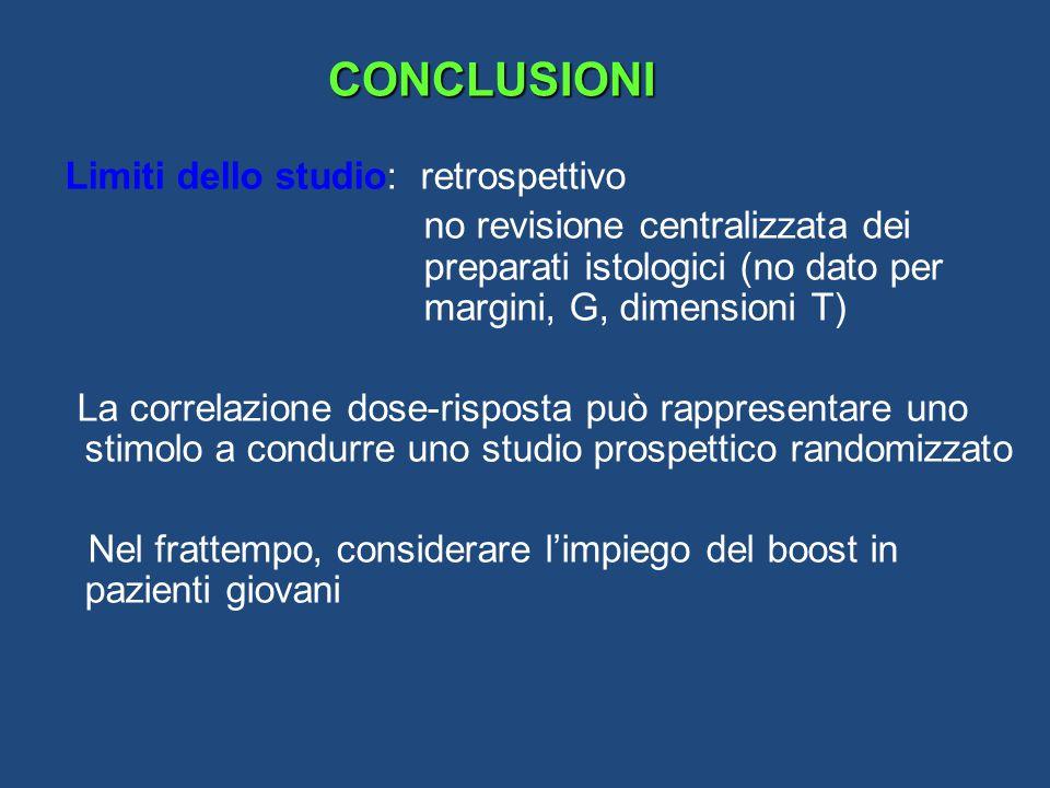 CONCLUSIONI Limiti dello studio: retrospettivo.