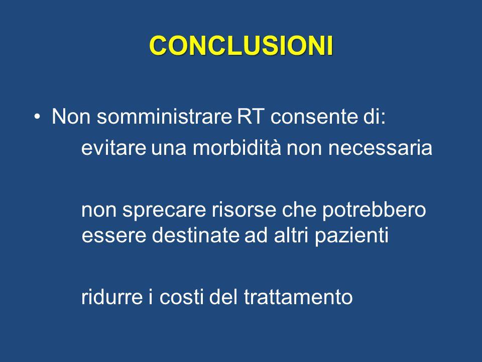 CONCLUSIONI Non somministrare RT consente di: