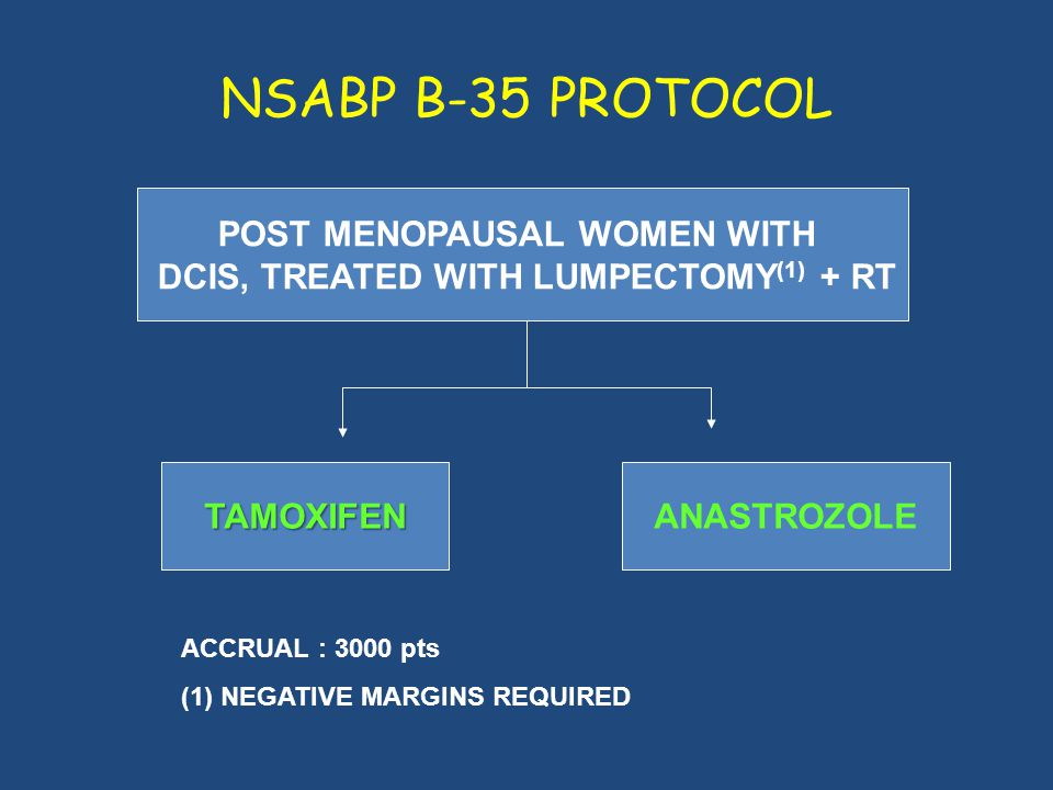 POST MENOPAUSAL WOMEN WITH DCIS, TREATED WITH LUMPECTOMY(1) + RT