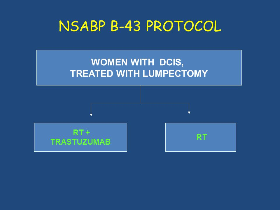 TREATED WITH LUMPECTOMY