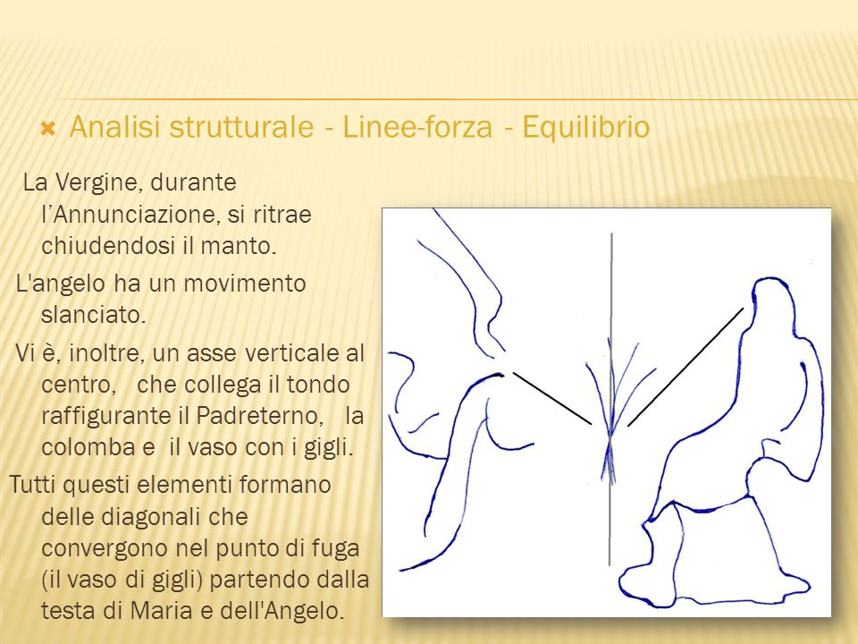 Analisi strutturale - Linee-forza - Equilibrio
