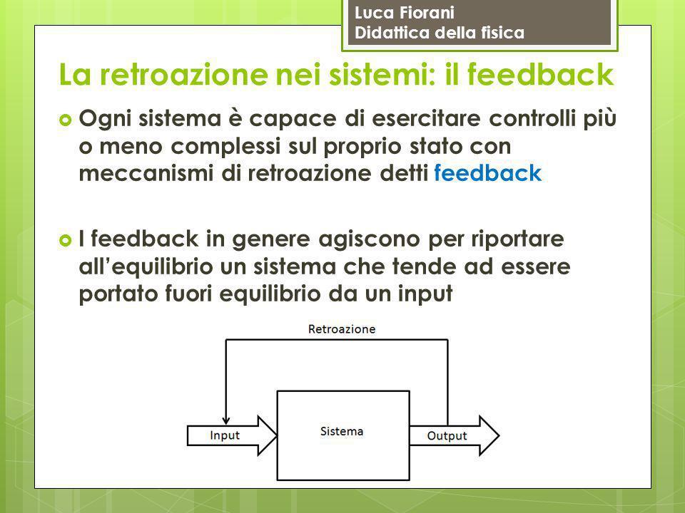 La retroazione nei sistemi: il feedback