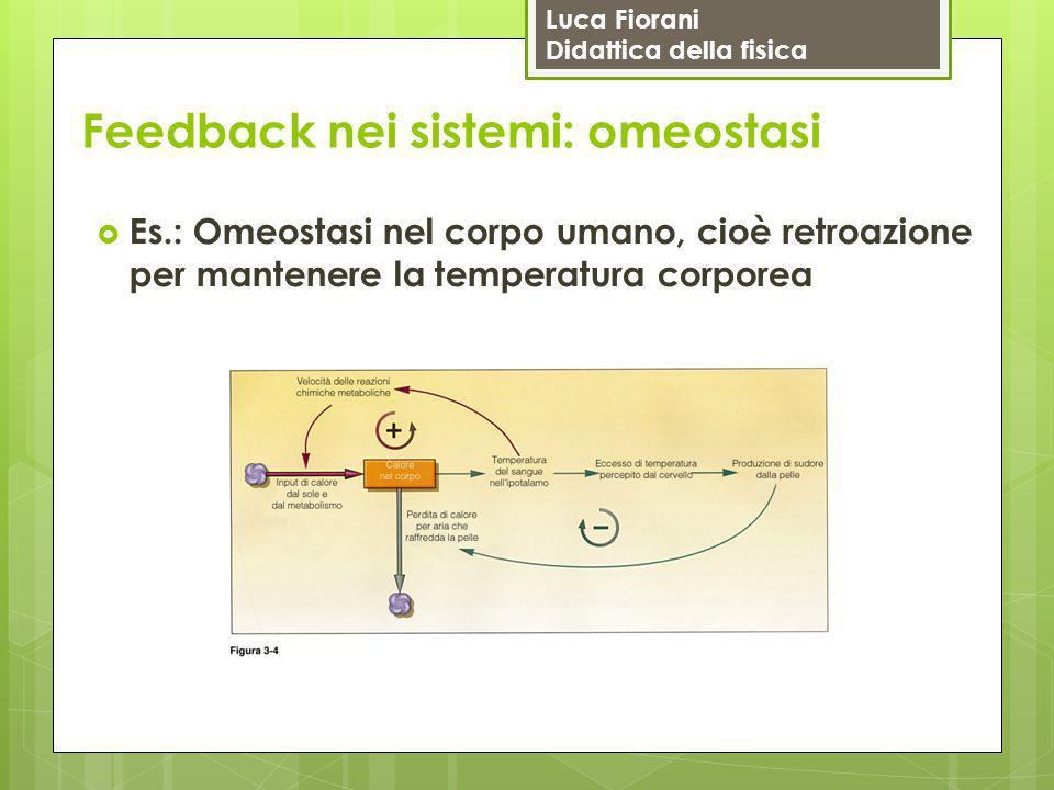 Feedback nei sistemi: omeostasi