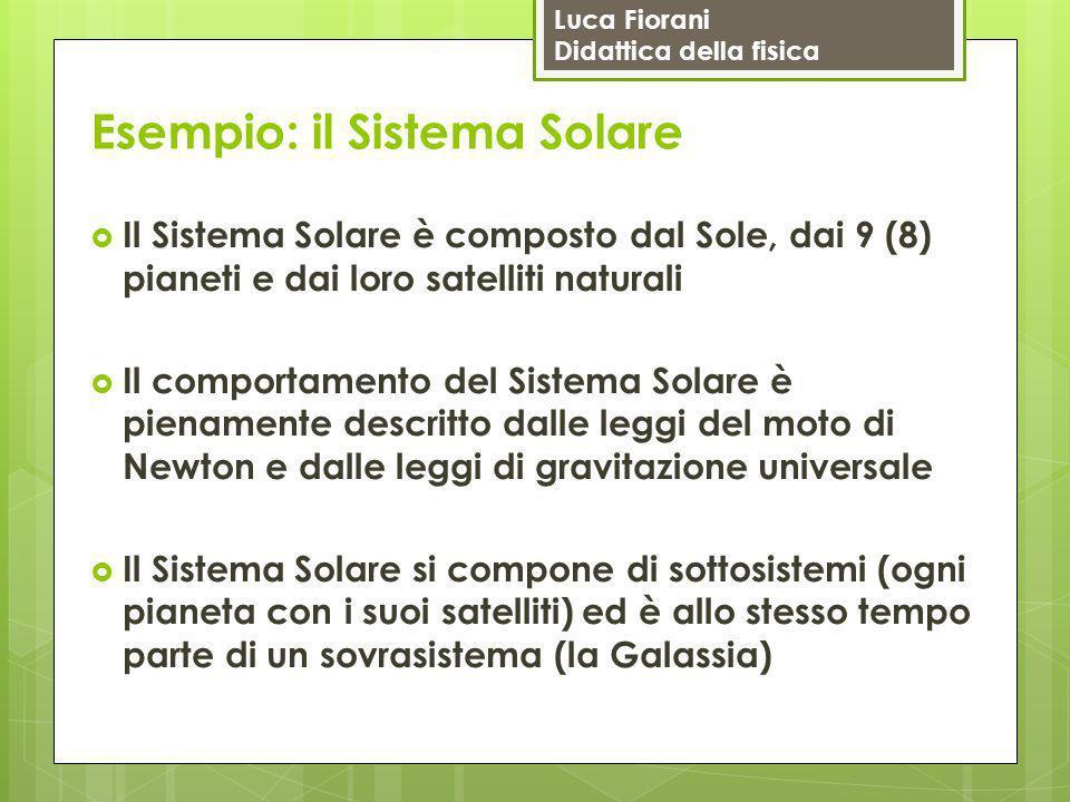 Esempio: il Sistema Solare