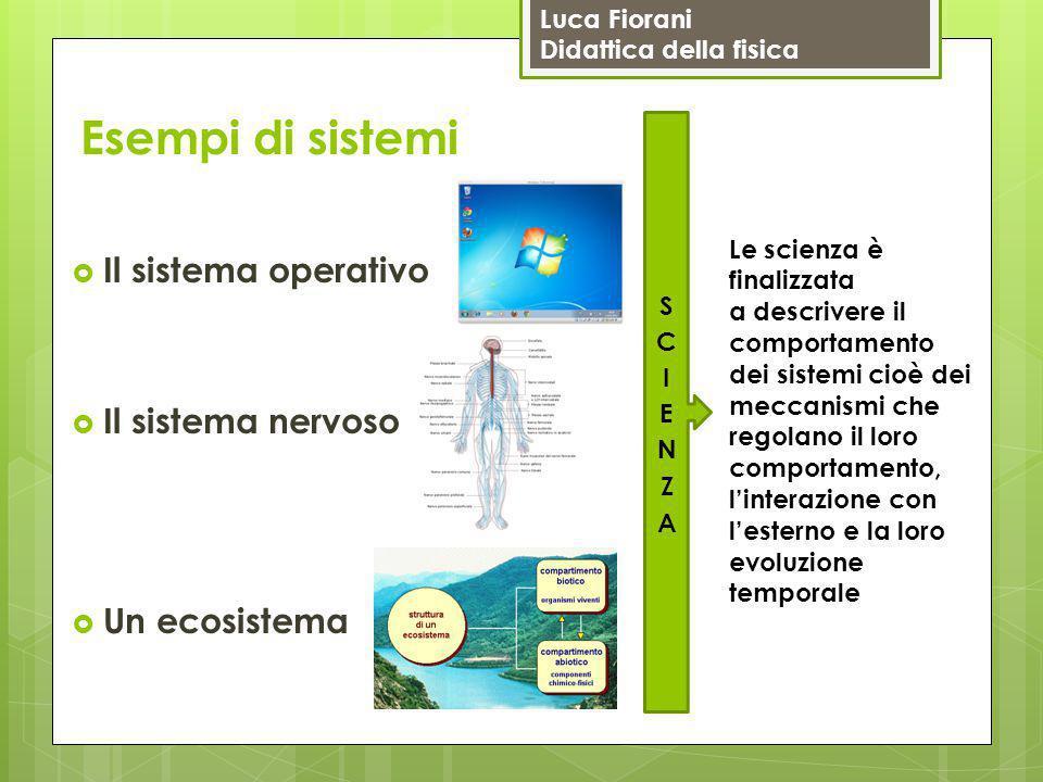Esempi di sistemi Il sistema operativo Il sistema nervoso