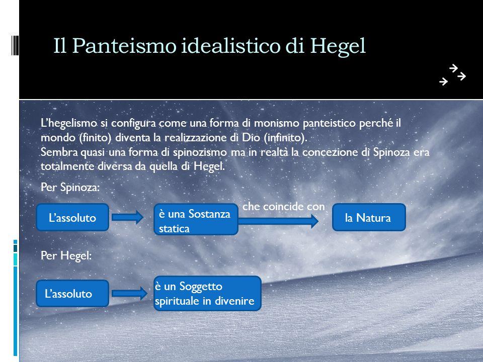Il Panteismo idealistico di Hegel