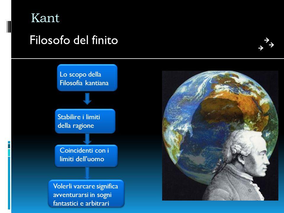 Kant Filosofo del finito Lo scopo della Filosofia kantiana