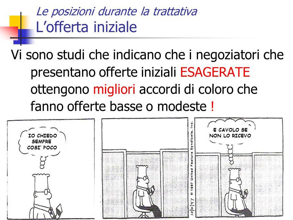 Le posizioni durante la trattativa L'offerta iniziale