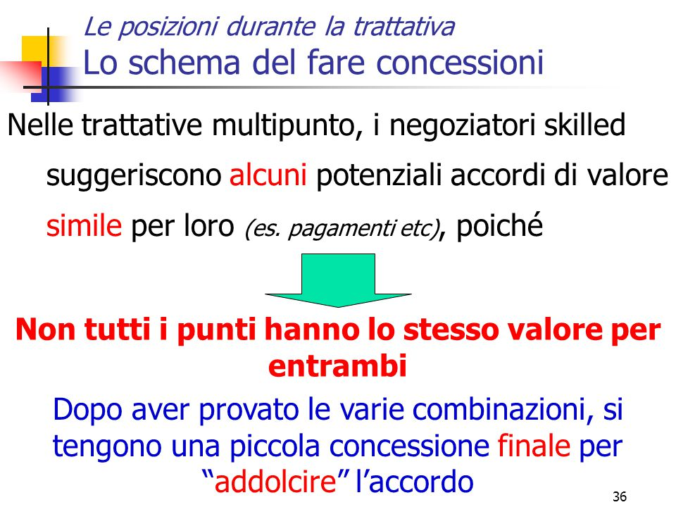 Le posizioni durante la trattativa Lo schema del fare concessioni