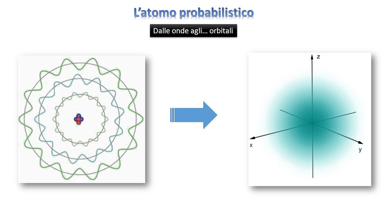 L'atomo probabilistico