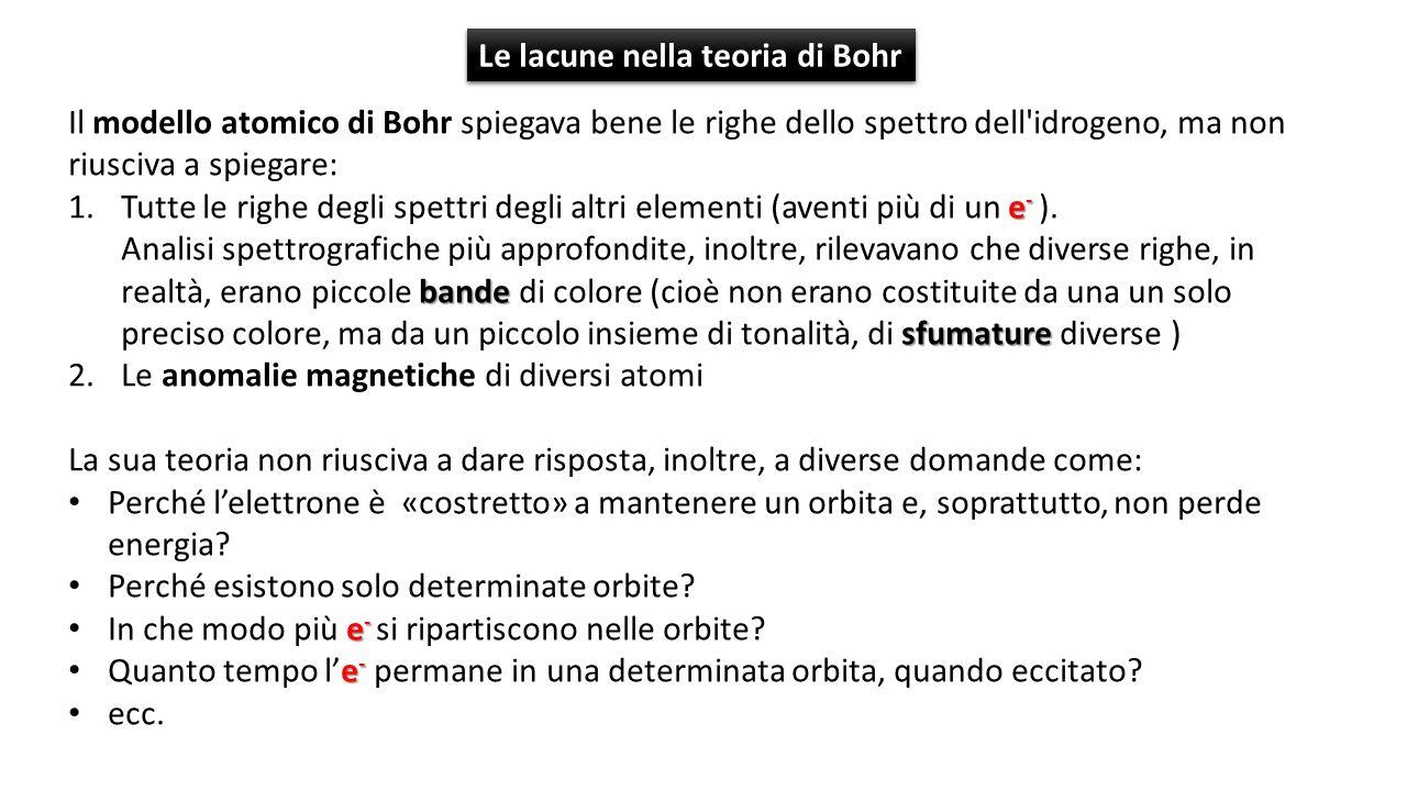 Le lacune nella teoria di Bohr