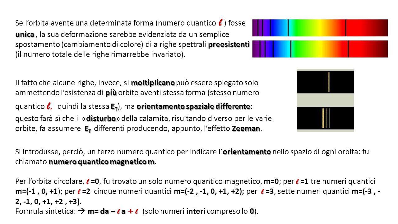 Se l'orbita avente una determinata forma (numero quantico l ) fosse unica , la sua deformazione sarebbe evidenziata da un semplice spostamento (cambiamento di colore) di a righe spettrali preesistenti (il numero totale delle righe rimarrebbe invariato).