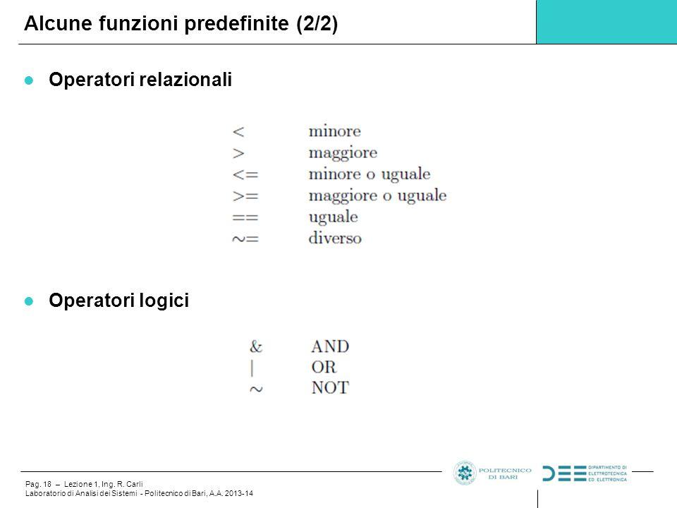 Alcune funzioni predefinite (2/2)