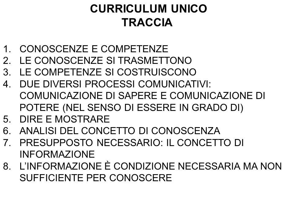 CURRICULUM UNICO TRACCIA CONOSCENZE E COMPETENZE