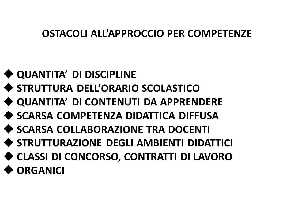 OSTACOLI ALL'APPROCCIO PER COMPETENZE