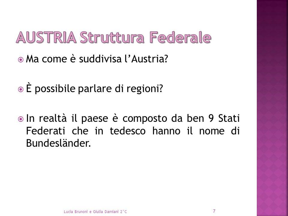 AUSTRIA Struttura Federale