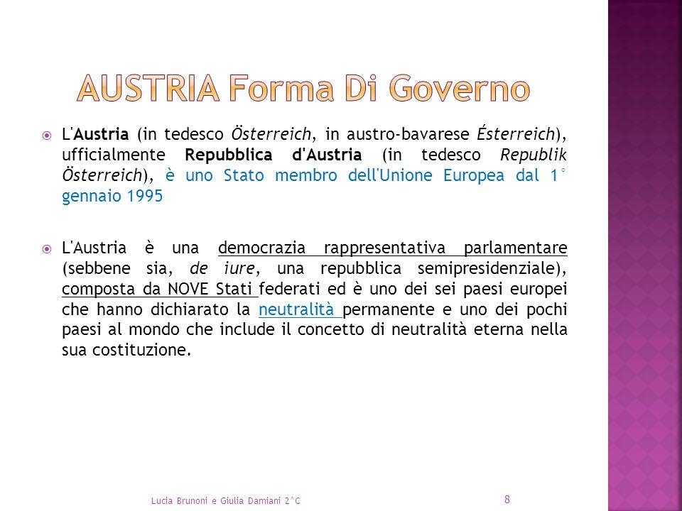 AUSTRIA Forma Di Governo