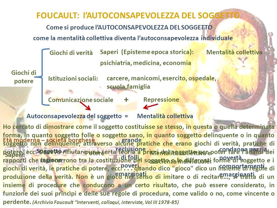 FOUCAULT: l'AUTOCONSAPEVOLEZZA DEL SOGGETTO
