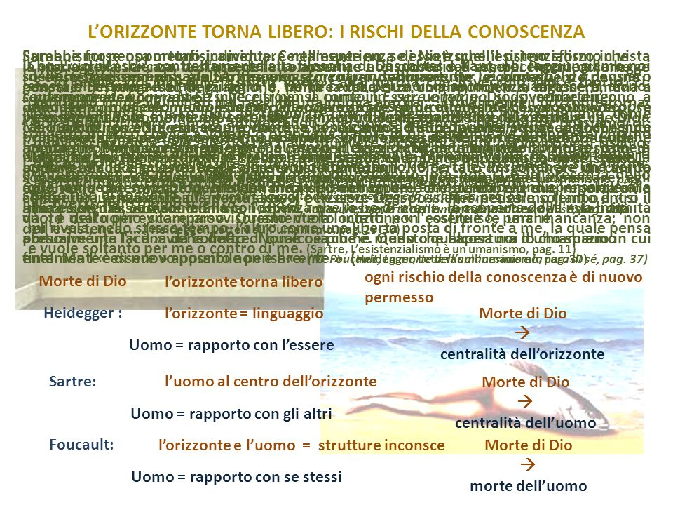 L'ORIZZONTE TORNA LIBERO: I RISCHI DELLA CONOSCENZA