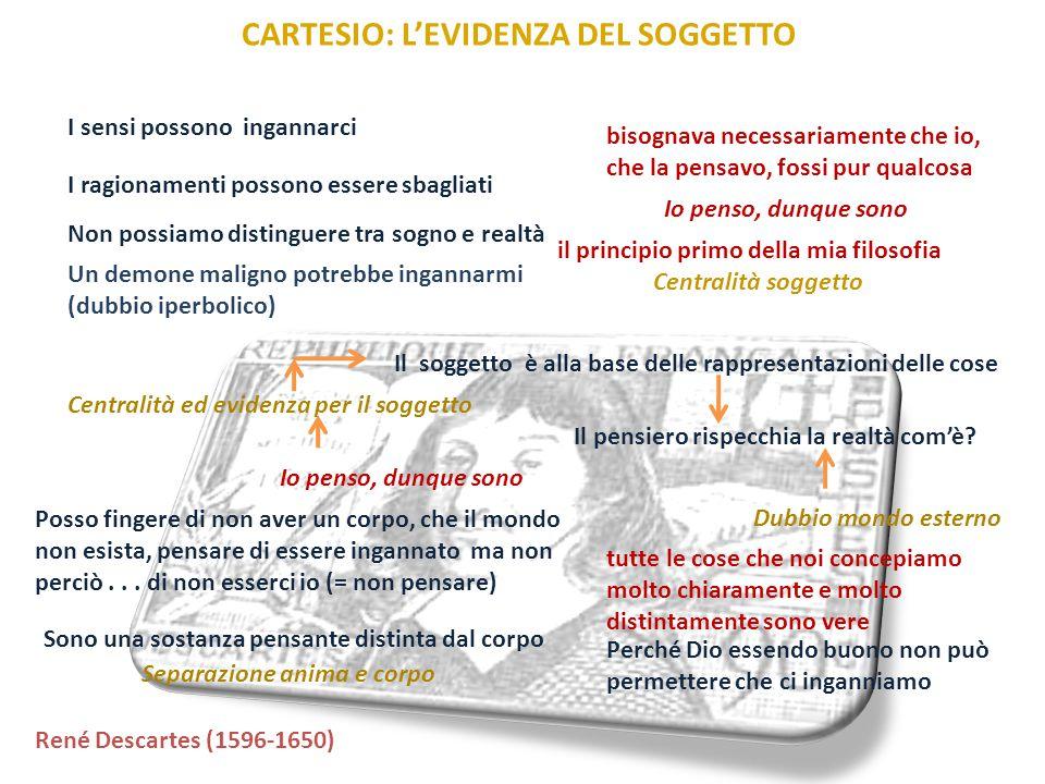 CARTESIO: L'EVIDENZA DEL SOGGETTO