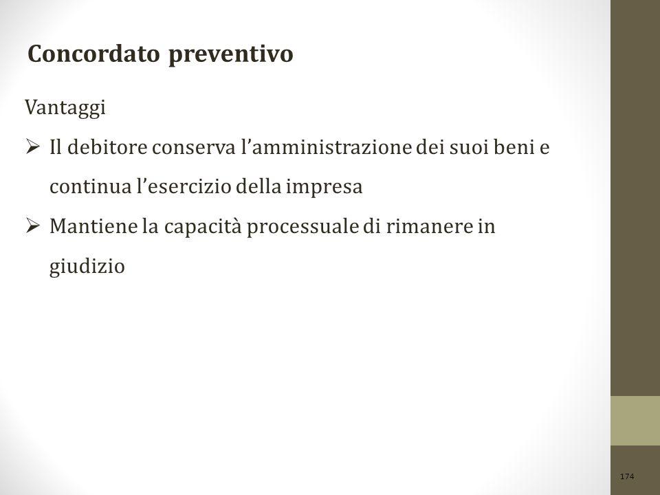 Concordato preventivo