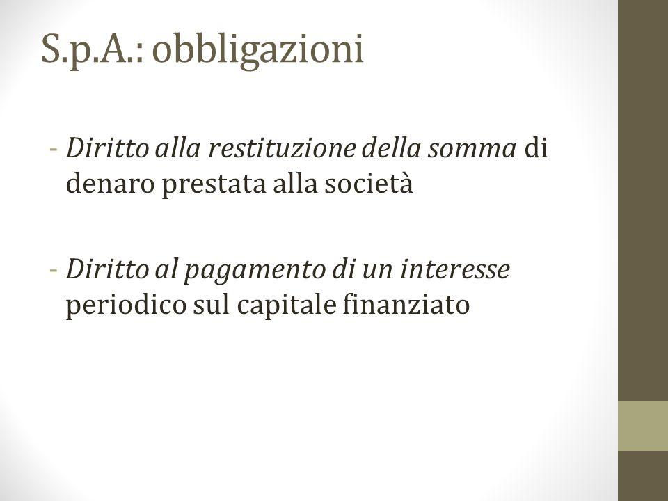 S.p.A.: obbligazioni Diritto alla restituzione della somma di denaro prestata alla società.