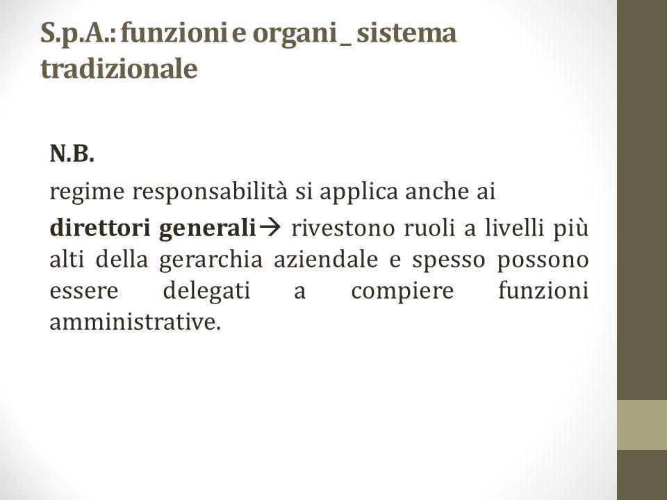 S.p.A.: funzioni e organi _ sistema tradizionale