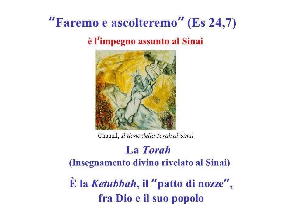 La Torah (Insegnamento divino rivelato al Sinai)