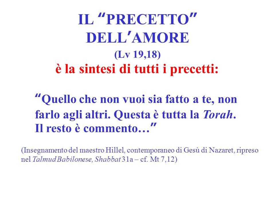 IL PRECETTO DELL'AMORE (Lv 19,18)