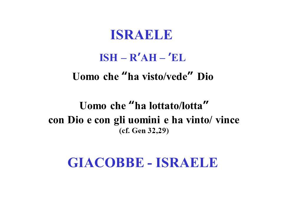 ISRAELE GIACOBBE - ISRAELE