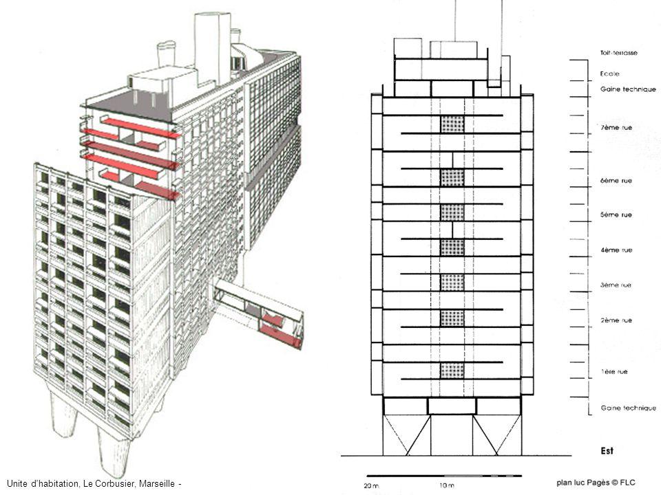 - Unitè d'habitation1 Unite d habitation, Le Corbusier, Marseille -
