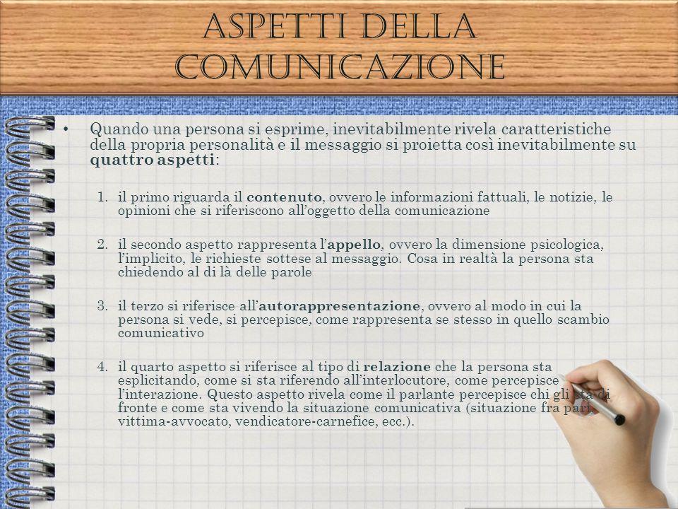 Aspetti della comunicazione