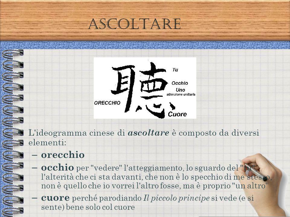 ASCOLTARE L ideogramma cinese di ascoltare è composto da diversi elementi: orecchio.