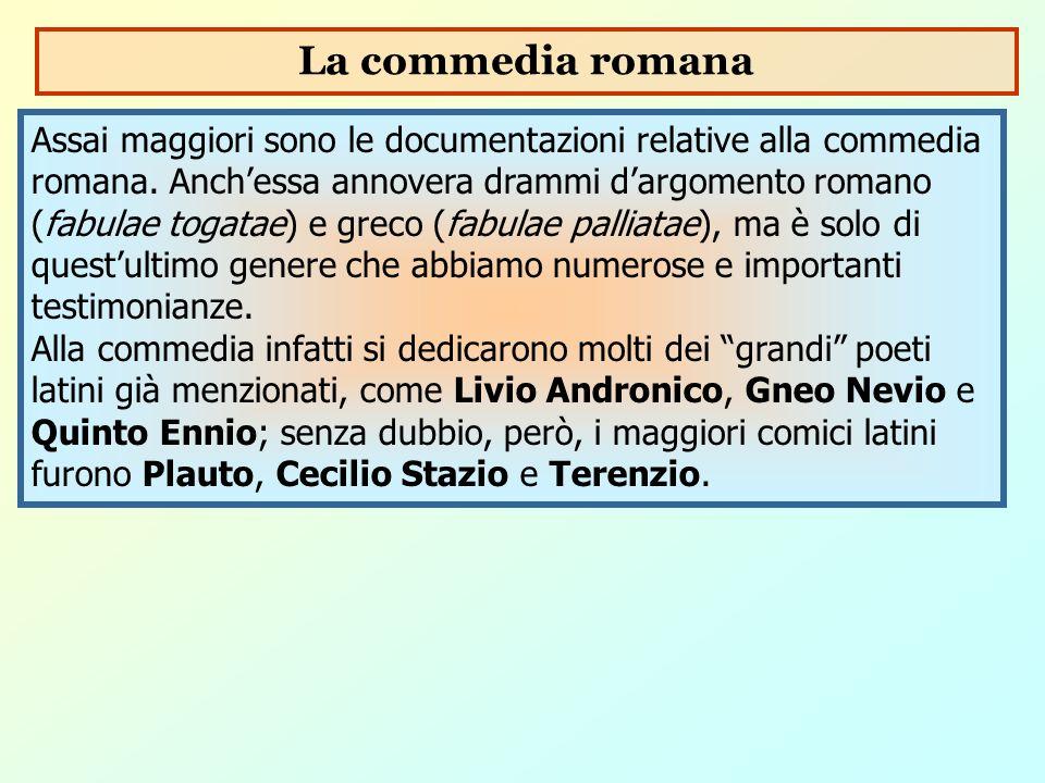 La commedia romana