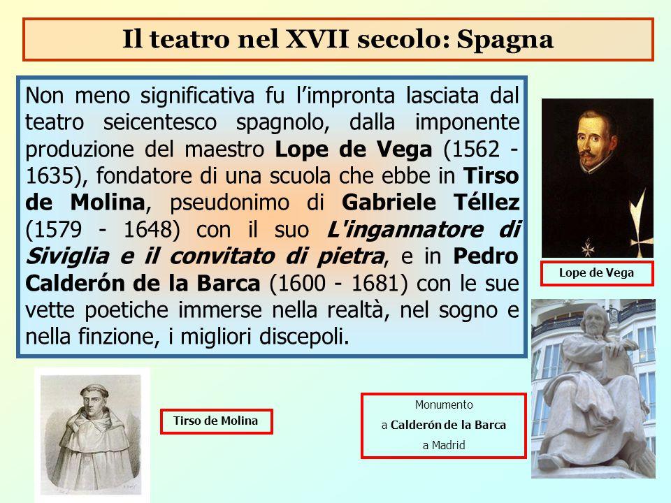 Il teatro nel XVII secolo: Spagna