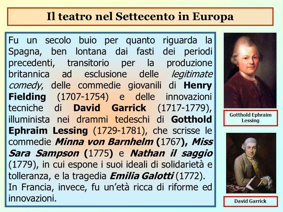 Il teatro nel Settecento in Europa Gotthold Ephraim Lessing