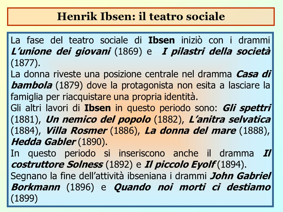 Henrik Ibsen: il teatro sociale