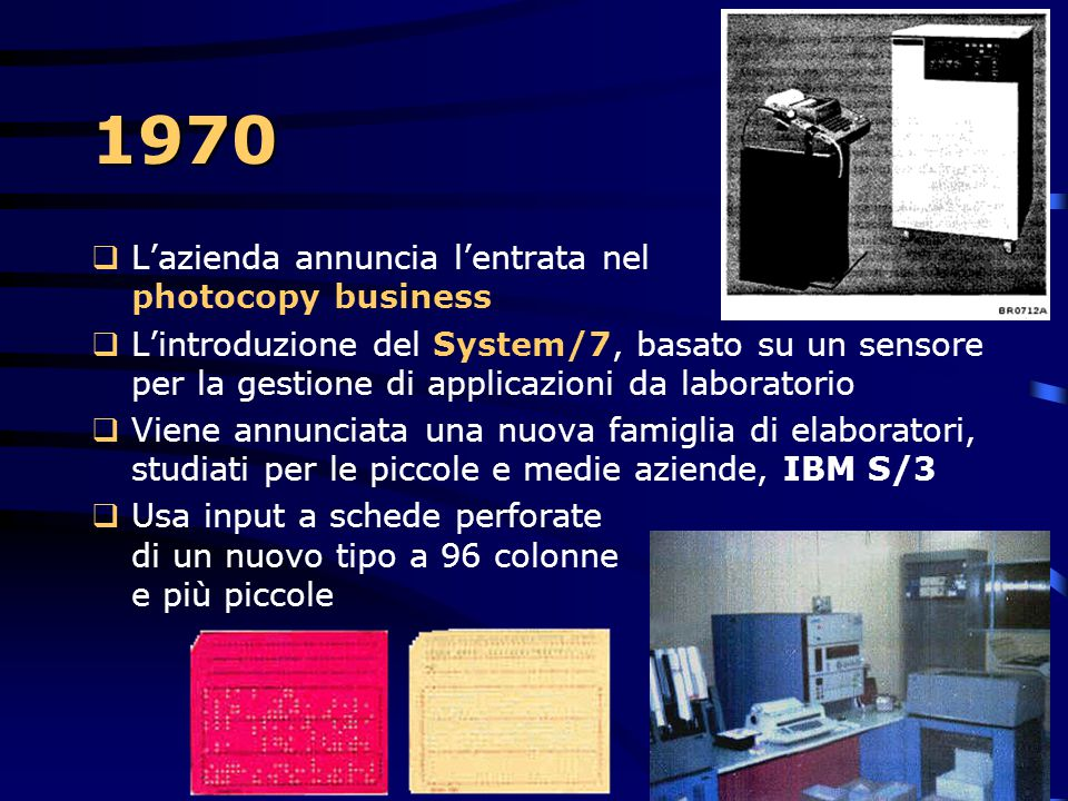 1970 L'azienda annuncia l'entrata nel photocopy business