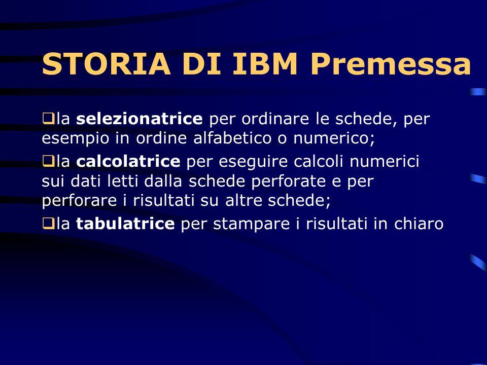 STORIA DI IBM Premessa la selezionatrice per ordinare le schede, per esempio in ordine alfabetico o numerico;