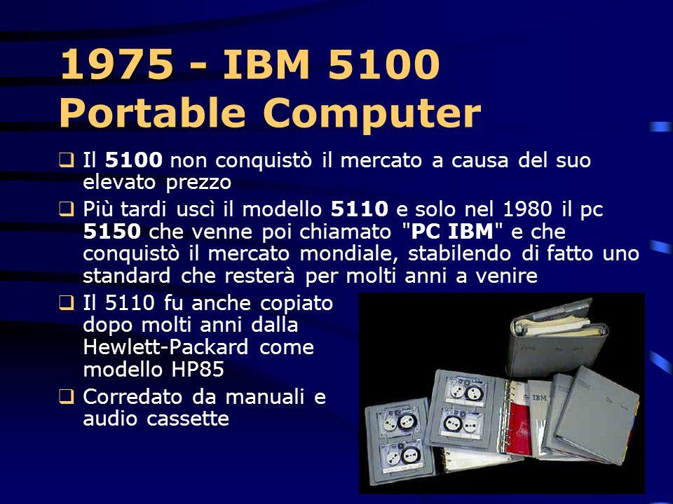 1975 - IBM 5100 Portable Computer